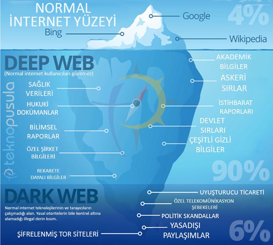 What is darknet tor browser restart hydra2web